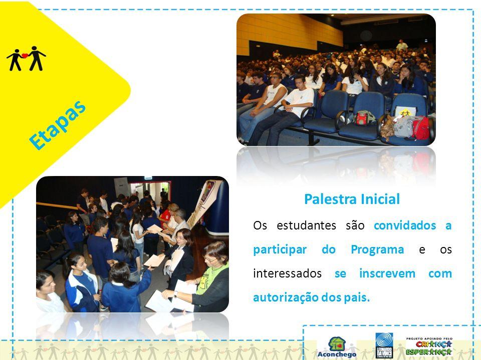 Etapas Palestra Inicial Os estudantes são convidados a participar do Programa e os interessados se inscrevem com autorização dos pais.