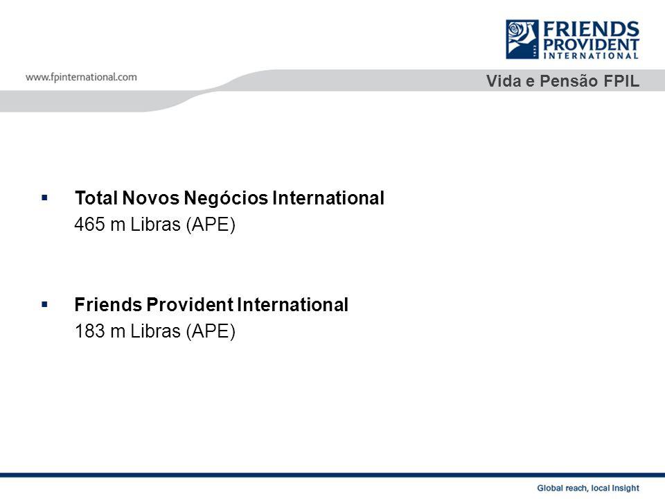 FRIENDS Aquele que oferece apoio PROVIDENT prevendo para o futuro INTERNATIONAL Transcendendo fronteiras Porque FPI?