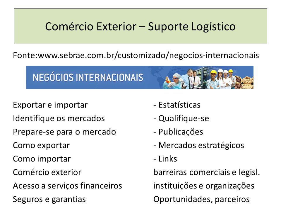 Fonte:www.sebrae.com.br/customizado/negocios-internacionais II Exportar e importar- Estatísticas Identifique os mercados- Qualifique-se Prepare-se para o mercado- Publicações Como exportar- Mercados estratégicos Como importar- Links Comércio exteriorbarreiras comerciais e legisl.