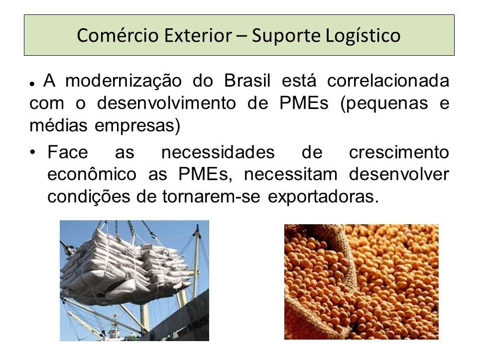 Comércio Exterior – Suporte Logístico A modernização do Brasil está correlacionada com o desenvolvimento de PMEs (pequenas e médias empresas) Face as necessidades de crescimento econômico as PMEs, necessitam desenvolver condições de tornarem-se exportadoras.