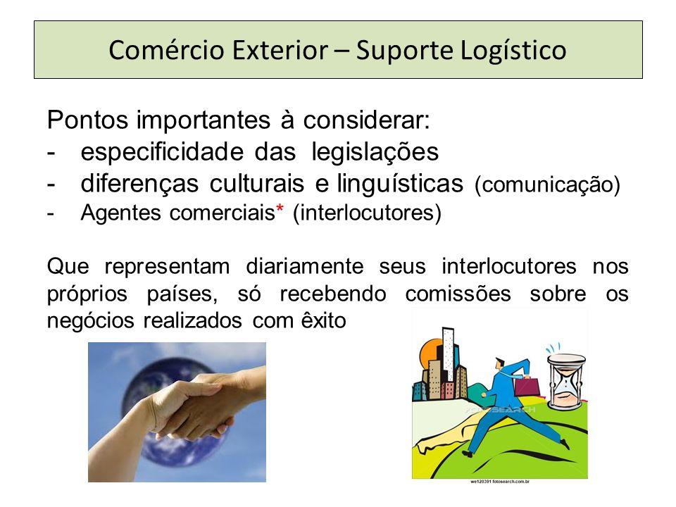 Comércio Exterior – Suporte Logístico Pontos importantes à considerar: -especificidade das legislações -diferenças culturais e linguísticas (comunicaç