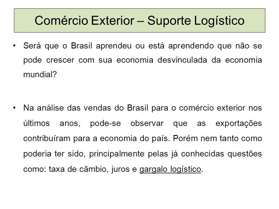 Comércio Exterior – Suporte Logístico Será que o Brasil aprendeu ou está aprendendo que não se pode crescer com sua economia desvinculada da economia