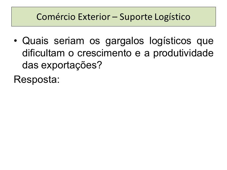 Comércio Exterior – Suporte Logístico Quais seriam os gargalos logísticos que dificultam o crescimento e a produtividade das exportações? Resposta: