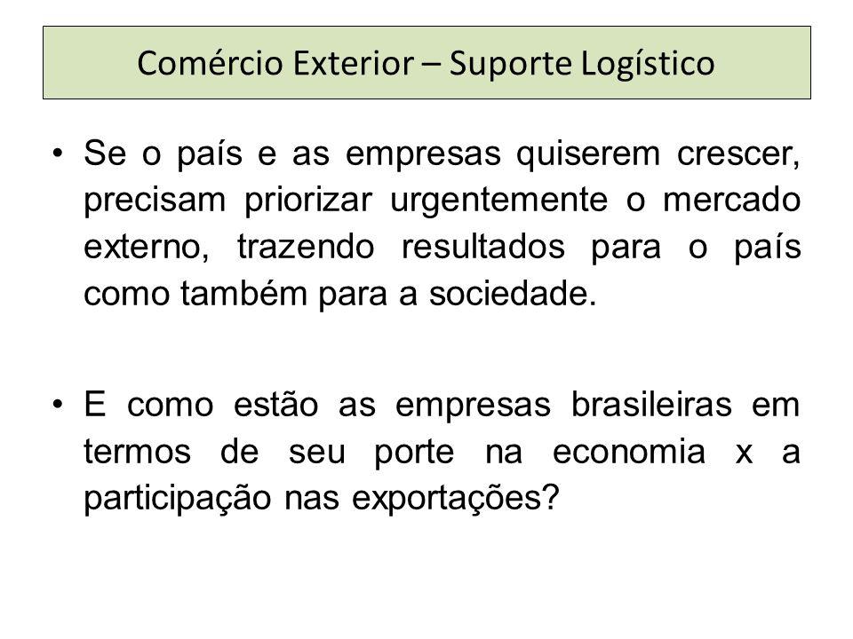Comércio Exterior – Suporte Logístico Se o país e as empresas quiserem crescer, precisam priorizar urgentemente o mercado externo, trazendo resultados para o país como também para a sociedade.