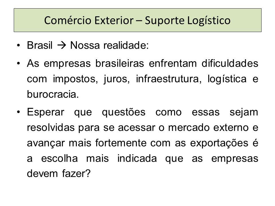 Comércio Exterior – Suporte Logístico Brasil Nossa realidade: As empresas brasileiras enfrentam dificuldades com impostos, juros, infraestrutura, logística e burocracia.
