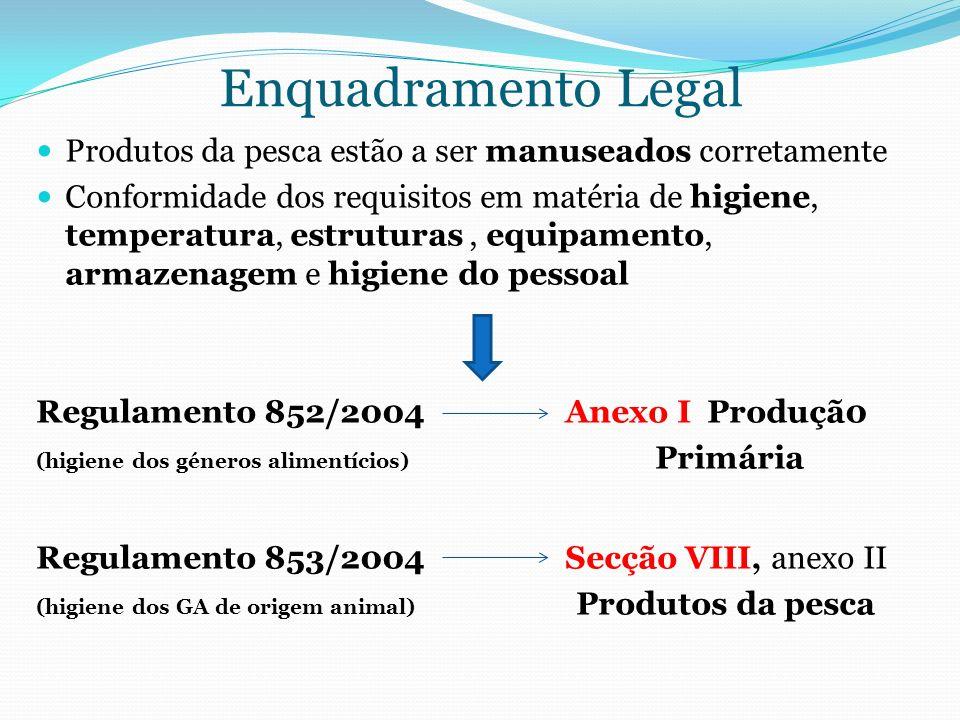 Enquadramento Legal Produtos da pesca estão a ser manuseados corretamente Conformidade dos requisitos em matéria de higiene, temperatura, estruturas,