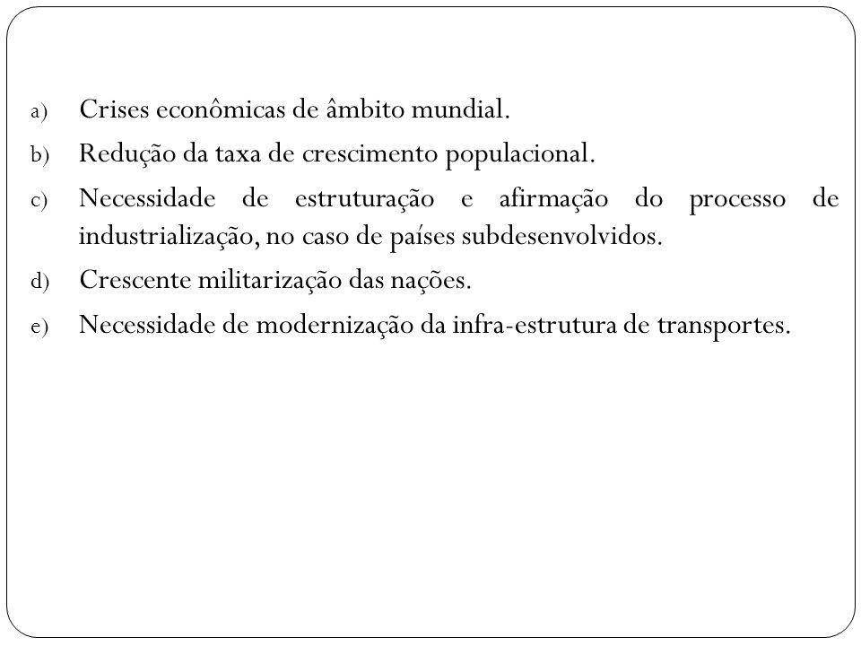 a) Crises econômicas de âmbito mundial. b) Redução da taxa de crescimento populacional. c) Necessidade de estruturação e afirmação do processo de indu