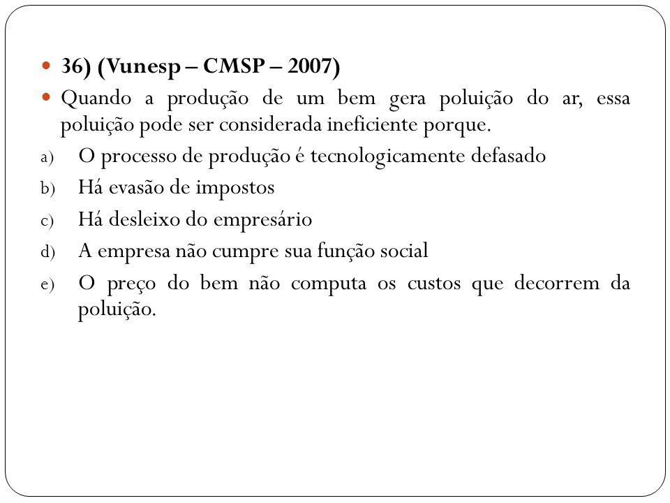 36) (Vunesp – CMSP – 2007) Quando a produção de um bem gera poluição do ar, essa poluição pode ser considerada ineficiente porque. a) O processo de pr