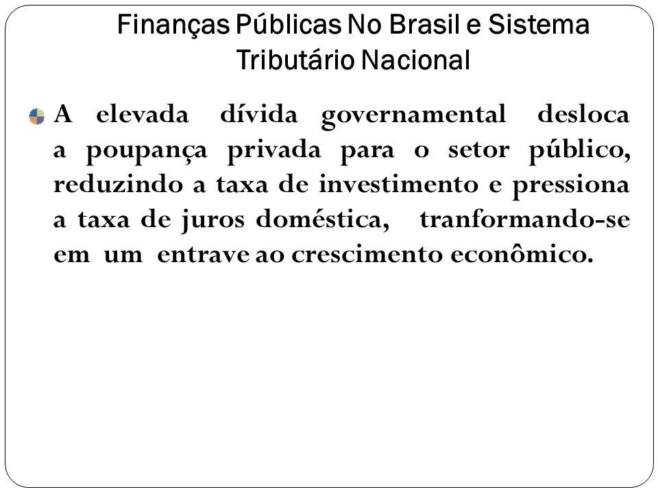 Finanças Públicas No Brasil e Sistema Tributário Nacional A elevada dívida governamental desloca a poupança privada para o setor público, reduzindo a