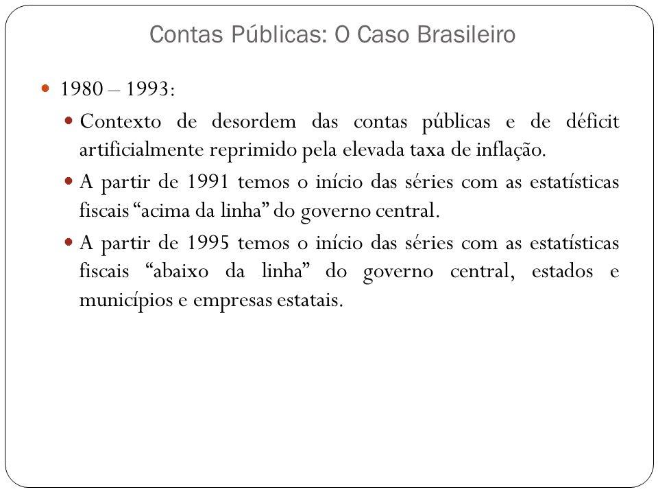 Contas Públicas: O Caso Brasileiro 1980 – 1993: Contexto de desordem das contas públicas e de déficit artificialmente reprimido pela elevada taxa de i