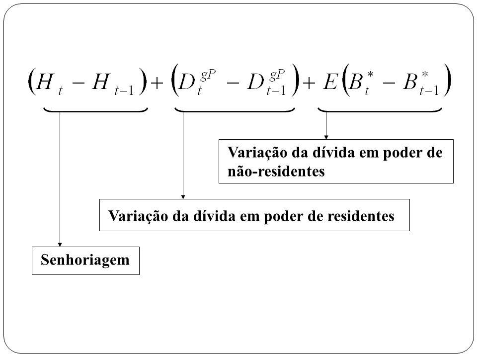 Senhoriagem Variação da dívida em poder de residentes Variação da dívida em poder de não-residentes