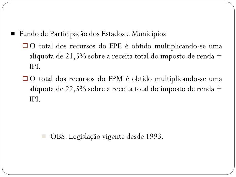 Fundo de Participação dos Estados e Municípios O total dos recursos do FPE é obtido multiplicando-se uma alíquota de 21,5% sobre a receita total do im