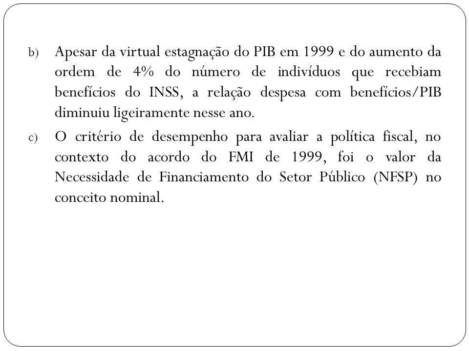b) Apesar da virtual estagnação do PIB em 1999 e do aumento da ordem de 4% do número de indivíduos que recebiam benefícios do INSS, a relação despesa