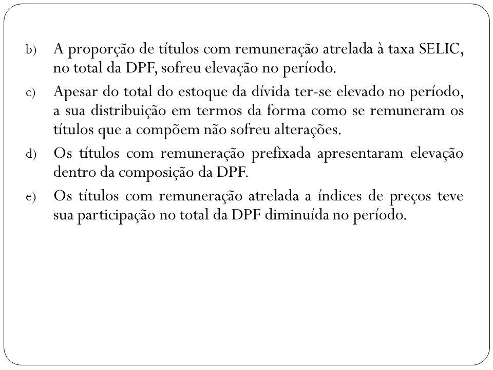 b) A proporção de títulos com remuneração atrelada à taxa SELIC, no total da DPF, sofreu elevação no período. c) Apesar do total do estoque da dívida
