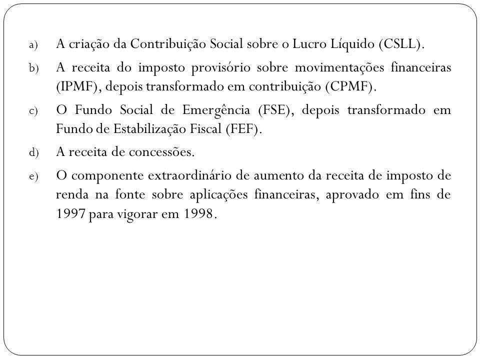 a) A criação da Contribuição Social sobre o Lucro Líquido (CSLL). b) A receita do imposto provisório sobre movimentações financeiras (IPMF), depois tr