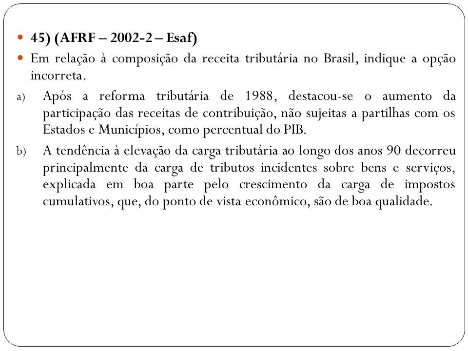 45) (AFRF – 2002-2 – Esaf) Em relação à composição da receita tributária no Brasil, indique a opção incorreta. a) Após a reforma tributária de 1988, d