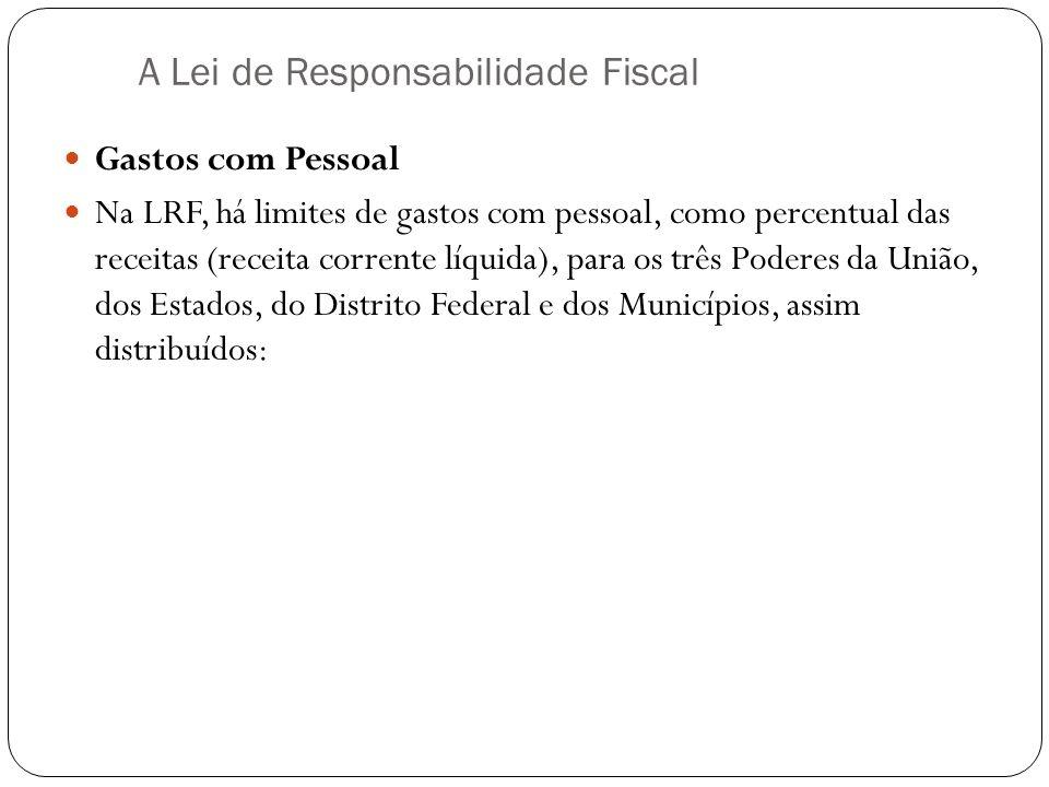 A Lei de Responsabilidade Fiscal Gastos com Pessoal Na LRF, há limites de gastos com pessoal, como percentual das receitas (receita corrente líquida),