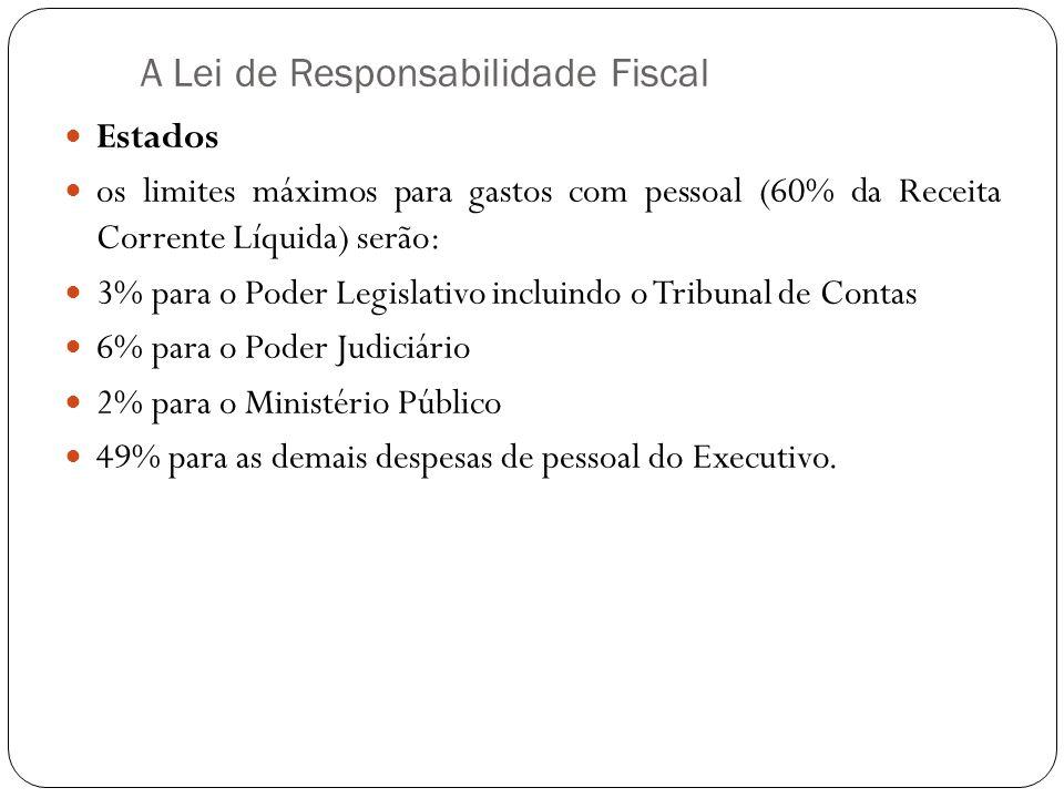 A Lei de Responsabilidade Fiscal Estados os limites máximos para gastos com pessoal (60% da Receita Corrente Líquida) serão: 3% para o Poder Legislati