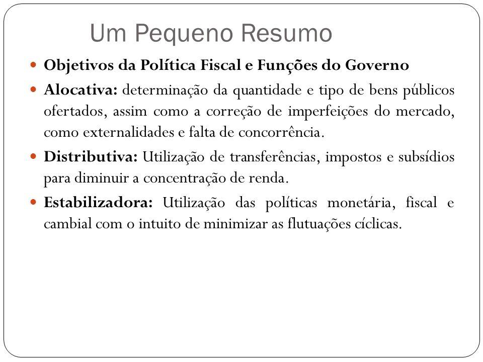 67) Economista – Min.