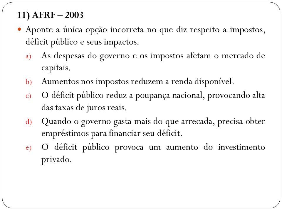 11) AFRF – 2003 Aponte a única opção incorreta no que diz respeito a impostos, déficit público e seus impactos. a) As despesas do governo e os imposto