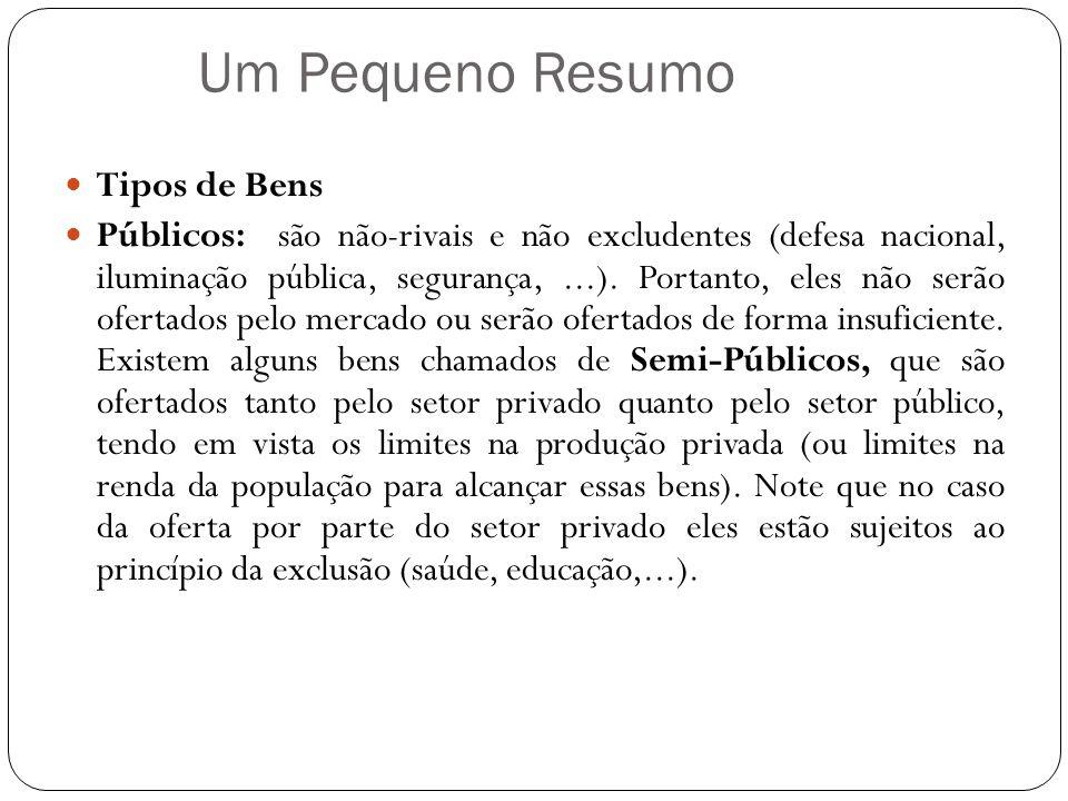 Contas Públicas: O Caso Brasileiro 1980 – 1993: Contexto de desordem das contas públicas e de déficit artificialmente reprimido pela elevada taxa de inflação.
