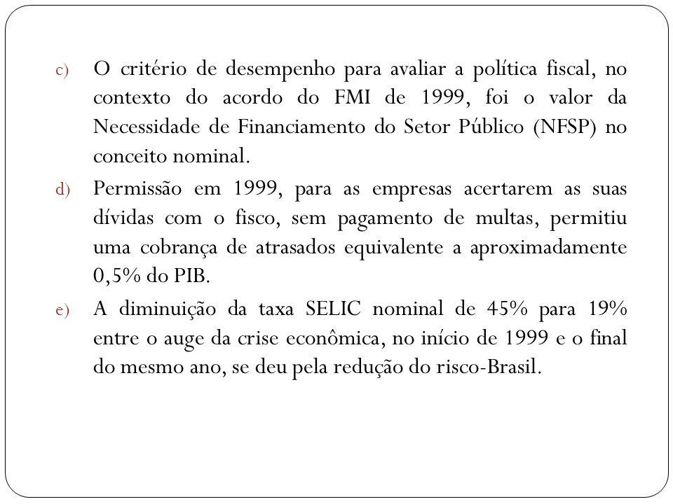 c) O critério de desempenho para avaliar a política fiscal, no contexto do acordo do FMI de 1999, foi o valor da Necessidade de Financiamento do Setor