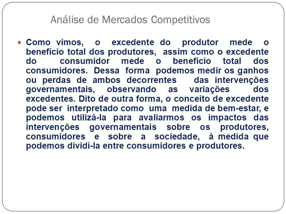 Análise de Mercados Competitivos Como vimos, o excedente do produtor mede o benefício total dos produtores, assim como o excedente do consumidor mede