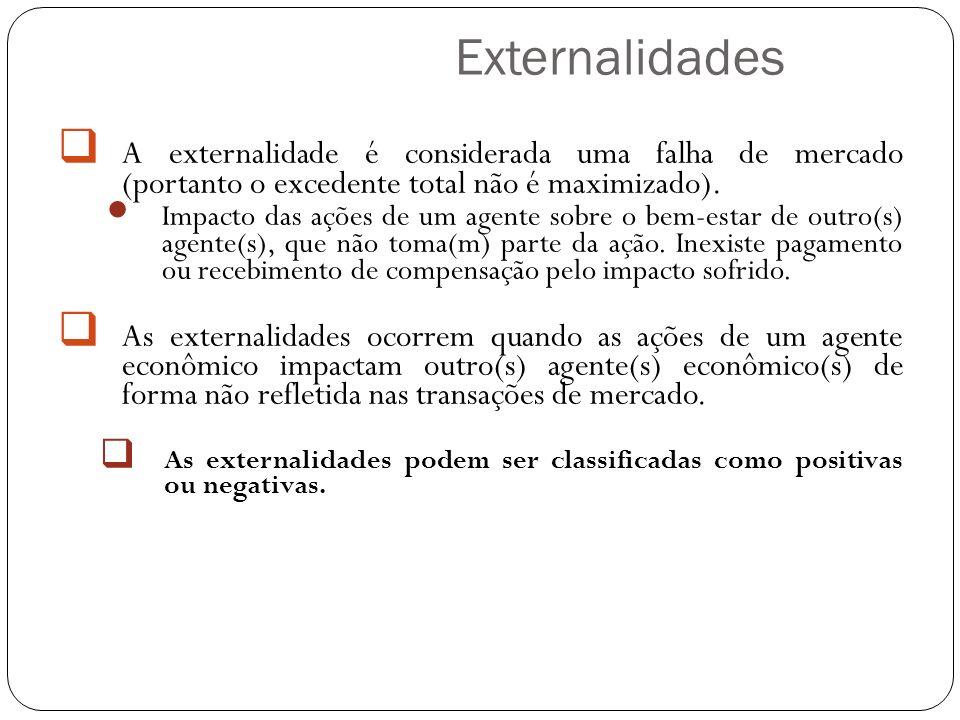 Externalidades A externalidade é considerada uma falha de mercado (portanto o excedente total não é maximizado). Impacto das ações de um agente sobre
