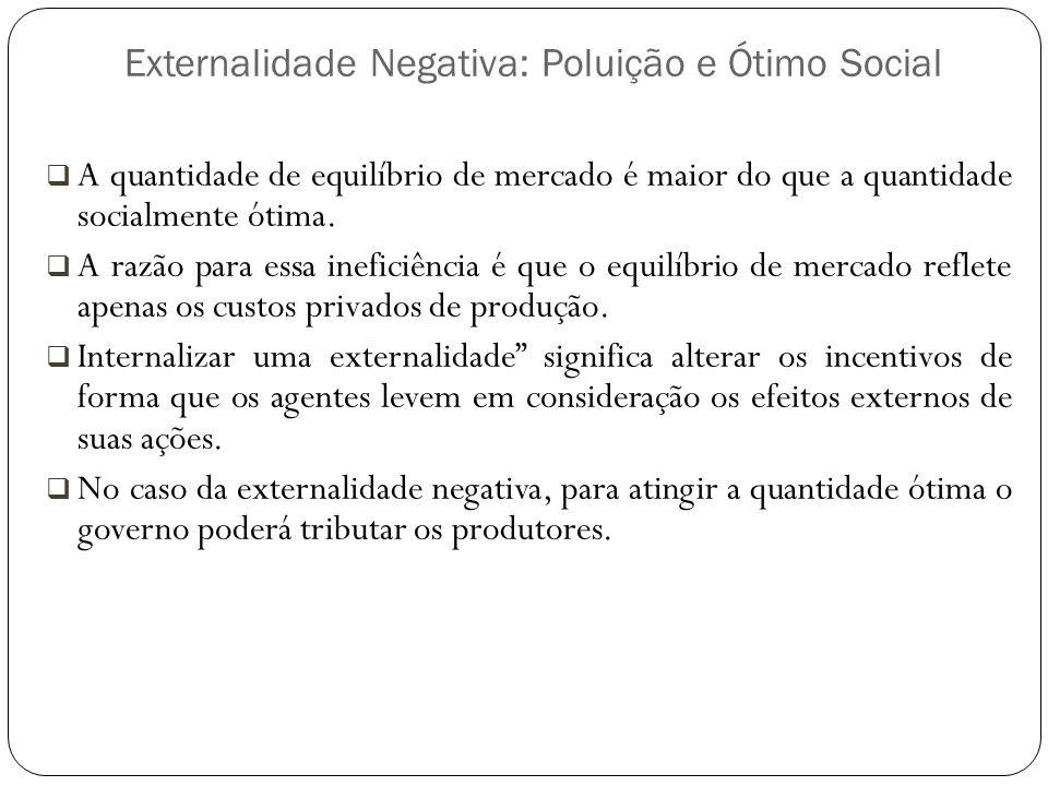 Externalidade Negativa: Poluição e Ótimo Social A quantidade de equilíbrio de mercado é maior do que a quantidade socialmente ótima. A razão para essa