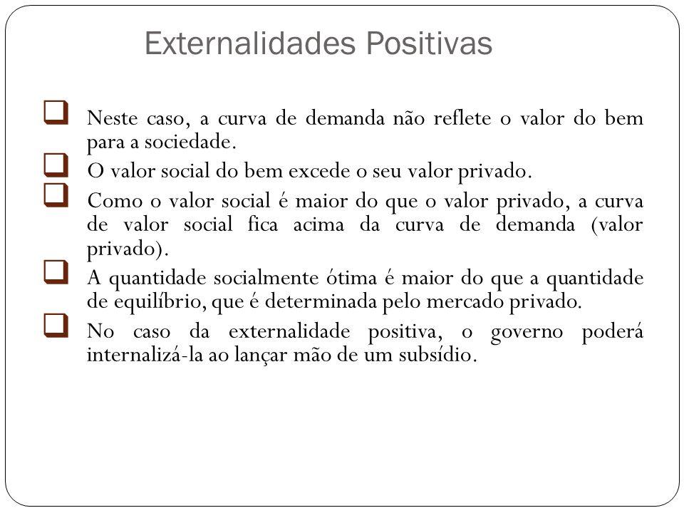 Externalidades Positivas Neste caso, a curva de demanda não reflete o valor do bem para a sociedade. O valor social do bem excede o seu valor privado.