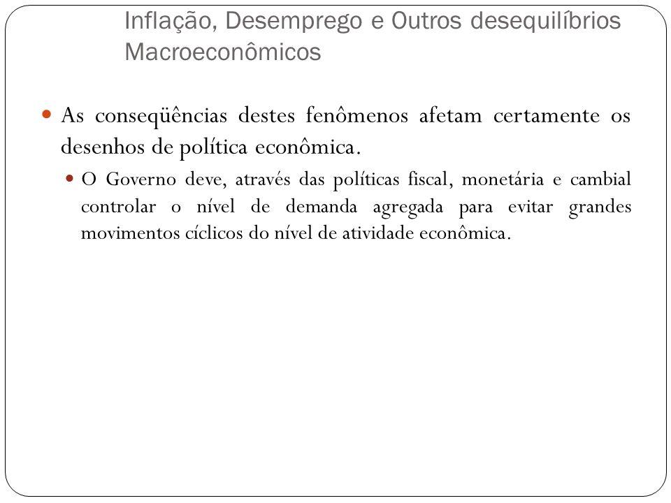 Inflação, Desemprego e Outros desequilíbrios Macroeconômicos As conseqüências destes fenômenos afetam certamente os desenhos de política econômica. O