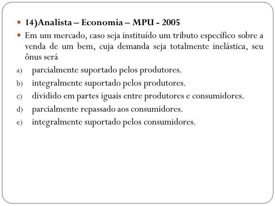 14)Analista – Economia – MPU - 2005 Em um mercado, caso seja instituído um tributo específico sobre a venda de um bem, cuja demanda seja totalmente in