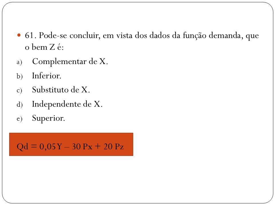 61. Pode-se concluir, em vista dos dados da função demanda, que o bem Z é: a) Complementar de X. b) Inferior. c) Substituto de X. d) Independente de X