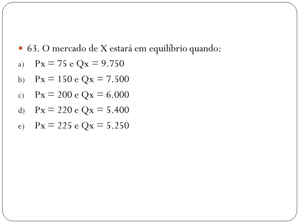 63. O mercado de X estará em equilíbrio quando: a) Px = 75 e Qx = 9.750 b) Px = 150 e Qx = 7.500 c) Px = 200 e Qx = 6.000 d) Px = 220 e Qx = 5.400 e)