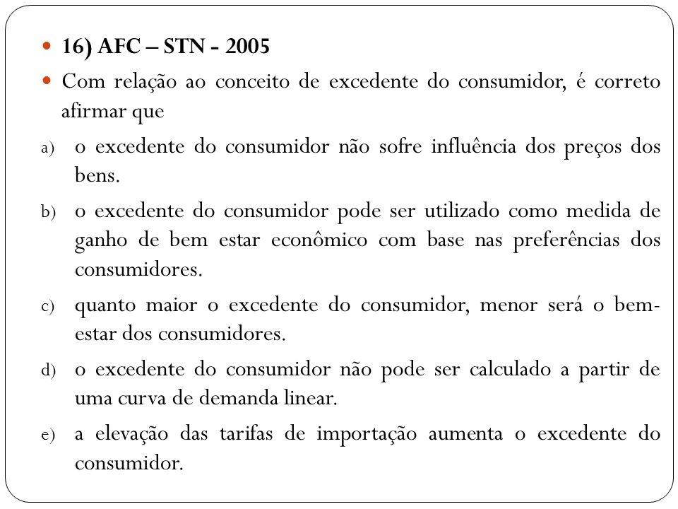 16) AFC – STN - 2005 Com relação ao conceito de excedente do consumidor, é correto afirmar que a) o excedente do consumidor não sofre influência dos p