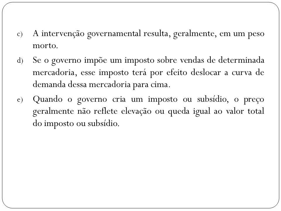 c) A intervenção governamental resulta, geralmente, em um peso morto. d) Se o governo impõe um imposto sobre vendas de determinada mercadoria, esse im