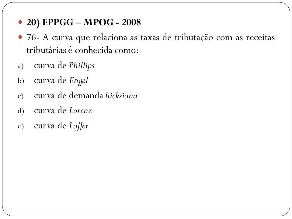 20) EPPGG – MPOG - 2008 76- A curva que relaciona as taxas de tributação com as receitas tributárias é conhecida como: a) curva de Phillips b) curva d