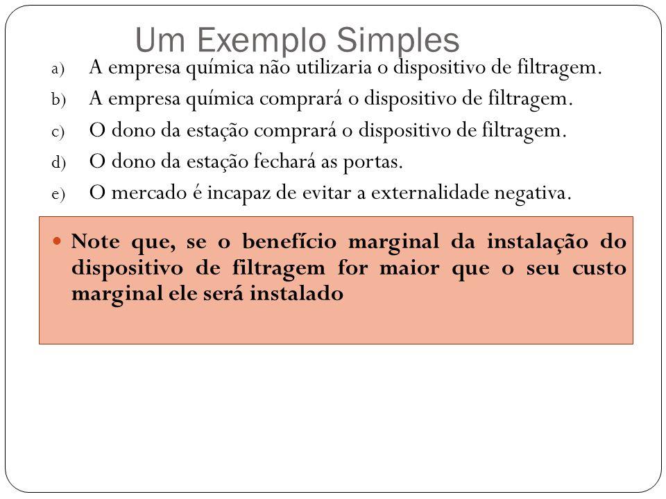 Um Exemplo Simples a) A empresa química não utilizaria o dispositivo de filtragem. b) A empresa química comprará o dispositivo de filtragem. c) O dono