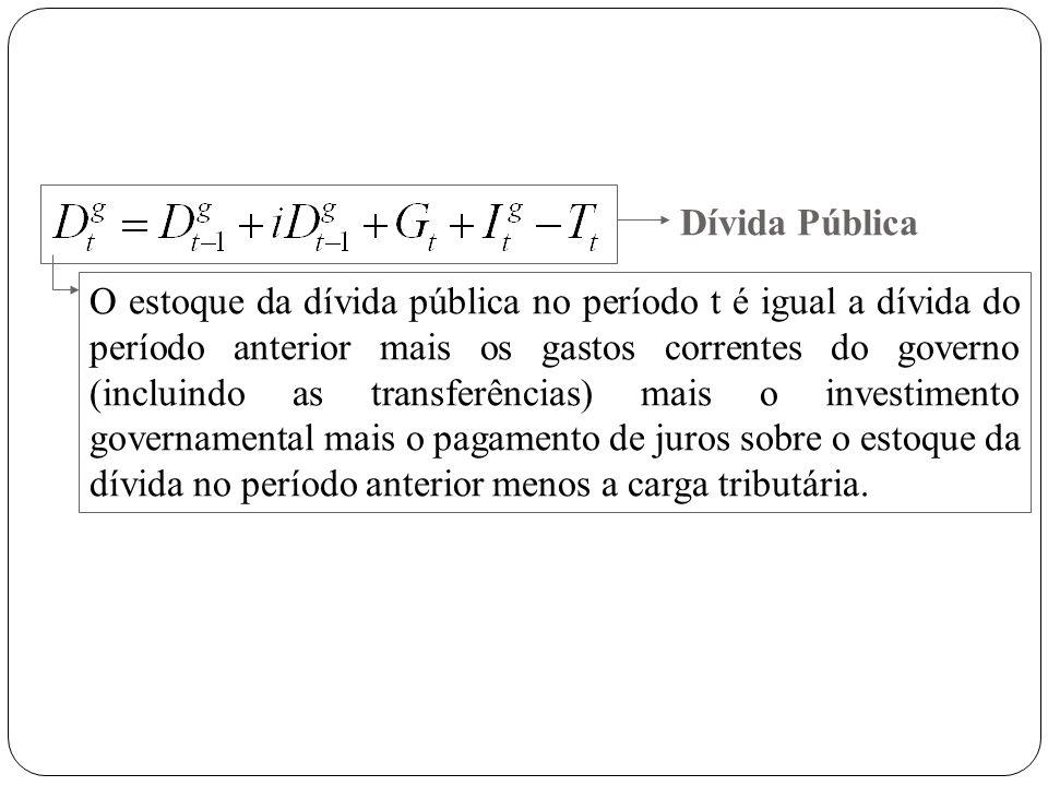 Dívida Pública O estoque da dívida pública no período t é igual a dívida do período anterior mais os gastos correntes do governo (incluindo as transfe
