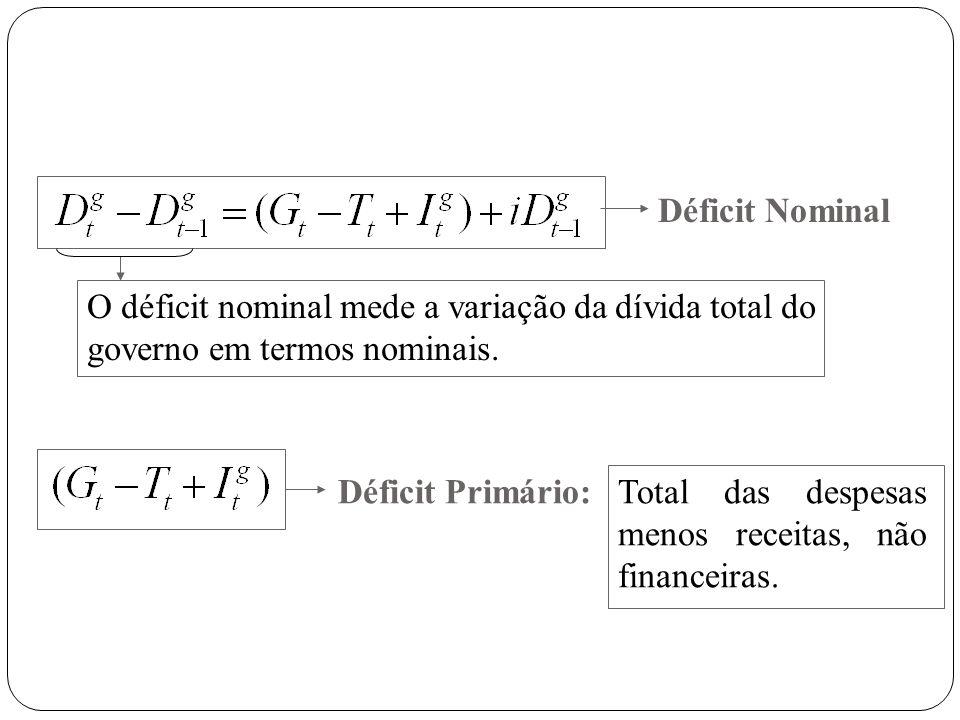 O déficit nominal mede a variação da dívida total do governo em termos nominais. Déficit Nominal Total das despesas menos receitas, não financeiras. D