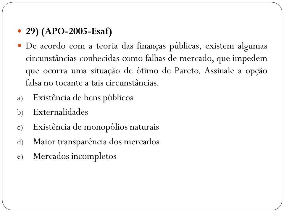 29) (APO-2005-Esaf) De acordo com a teoria das finanças públicas, existem algumas circunstâncias conhecidas como falhas de mercado, que impedem que oc