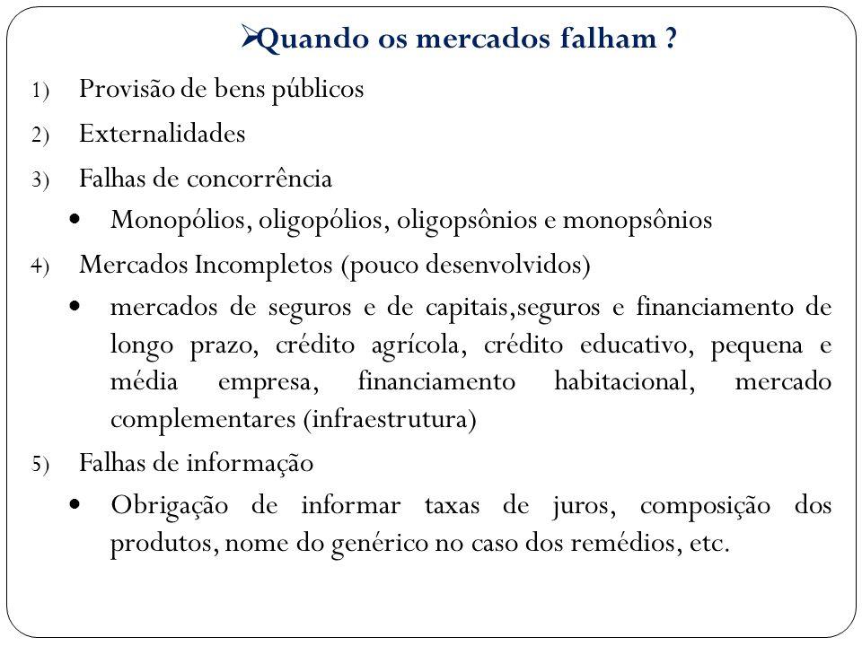 1) Provisão de bens públicos 2) Externalidades 3) Falhas de concorrência Monopólios, oligopólios, oligopsônios e monopsônios 4) Mercados Incompletos (
