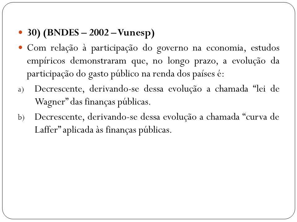 30) (BNDES – 2002 – Vunesp) Com relação à participação do governo na economia, estudos empíricos demonstraram que, no longo prazo, a evolução da parti
