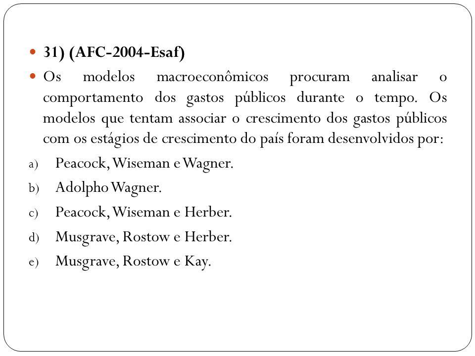 31) (AFC-2004-Esaf) Os modelos macroeconômicos procuram analisar o comportamento dos gastos públicos durante o tempo. Os modelos que tentam associar o
