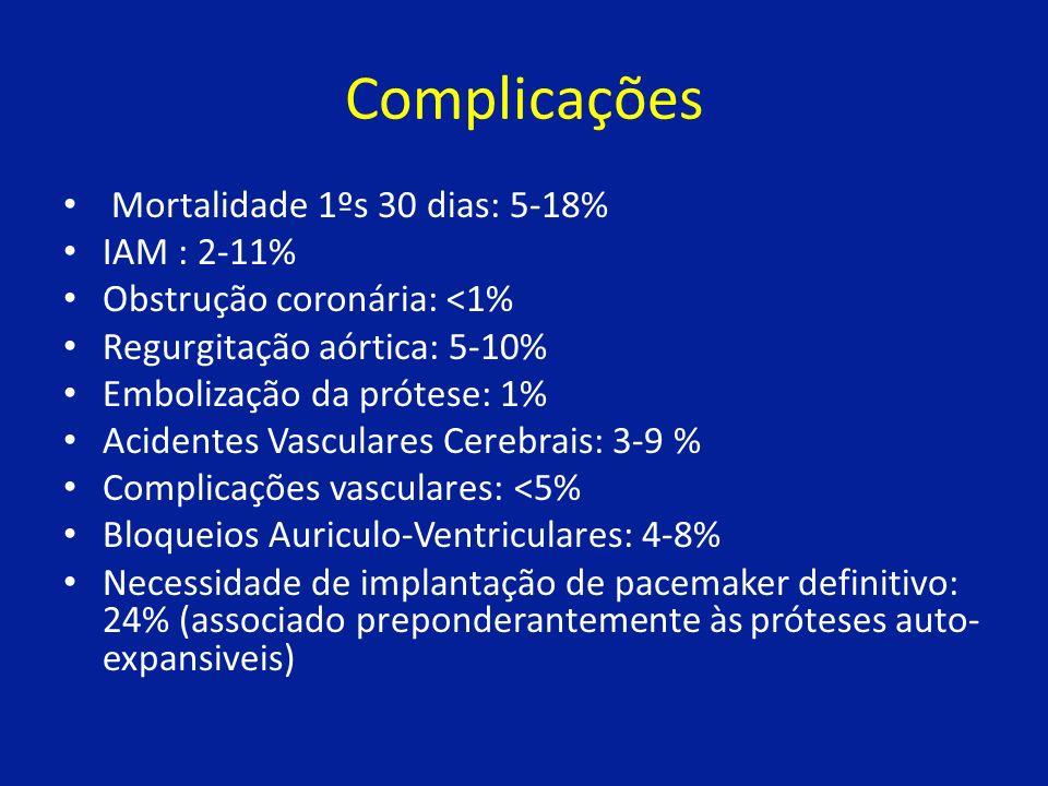 Complicações Mortalidade 1ºs 30 dias: 5-18% IAM : 2-11% Obstrução coronária: <1% Regurgitação aórtica: 5-10% Embolização da prótese: 1% Acidentes Vasculares Cerebrais: 3-9 % Complicações vasculares: <5% Bloqueios Auriculo-Ventriculares: 4-8% Necessidade de implantação de pacemaker definitivo: 24% (associado preponderantemente às próteses auto- expansiveis)