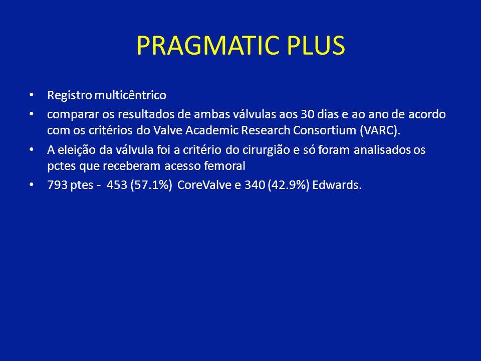 PRAGMATIC PLUS Registro multicêntrico comparar os resultados de ambas válvulas aos 30 dias e ao ano de acordo com os critérios do Valve Academic Research Consortium (VARC).