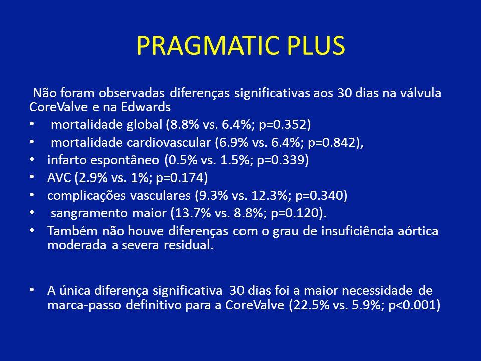PRAGMATIC PLUS Não foram observadas diferenças significativas aos 30 dias na válvula CoreValve e na Edwards mortalidade global (8.8% vs.