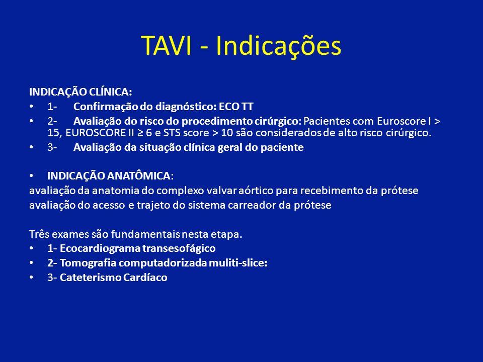 TAVI – Contra indicações