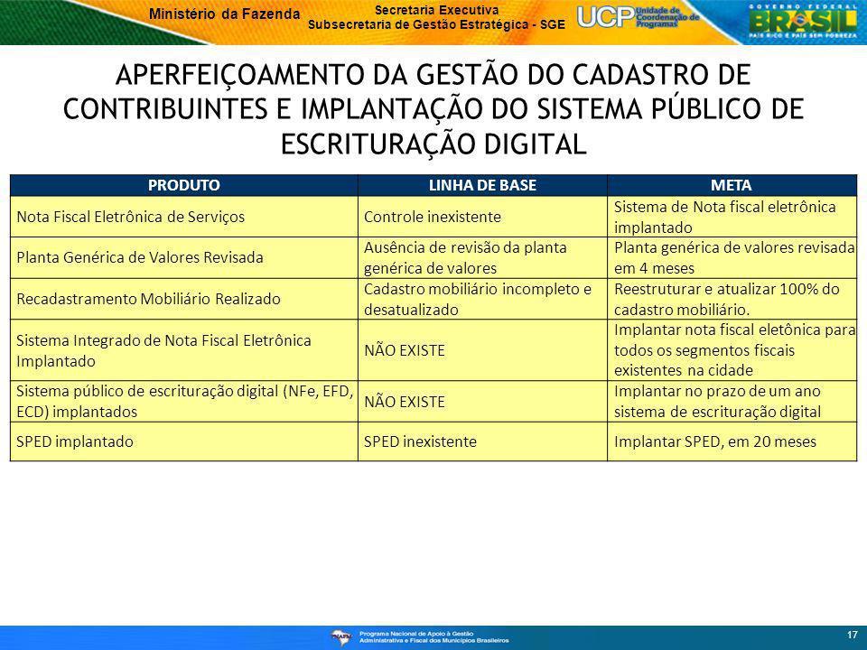 Ministério da Fazenda Secretaria Executiva Subsecretaria de Gestão Estratégica - SGE APERFEIÇOAMENTO DA GESTÃO DO CADASTRO DE CONTRIBUINTES E IMPLANTAÇÃO DO SISTEMA PÚBLICO DE ESCRITURAÇÃO DIGITAL 17 PRODUTOLINHA DE BASEMETA Nota Fiscal Eletrônica de ServiçosControle inexistente Sistema de Nota fiscal eletrônica implantado Planta Genérica de Valores Revisada Ausência de revisão da planta genérica de valores Planta genérica de valores revisada em 4 meses Recadastramento Mobiliário Realizado Cadastro mobiliário incompleto e desatualizado Reestruturar e atualizar 100% do cadastro mobiliário.