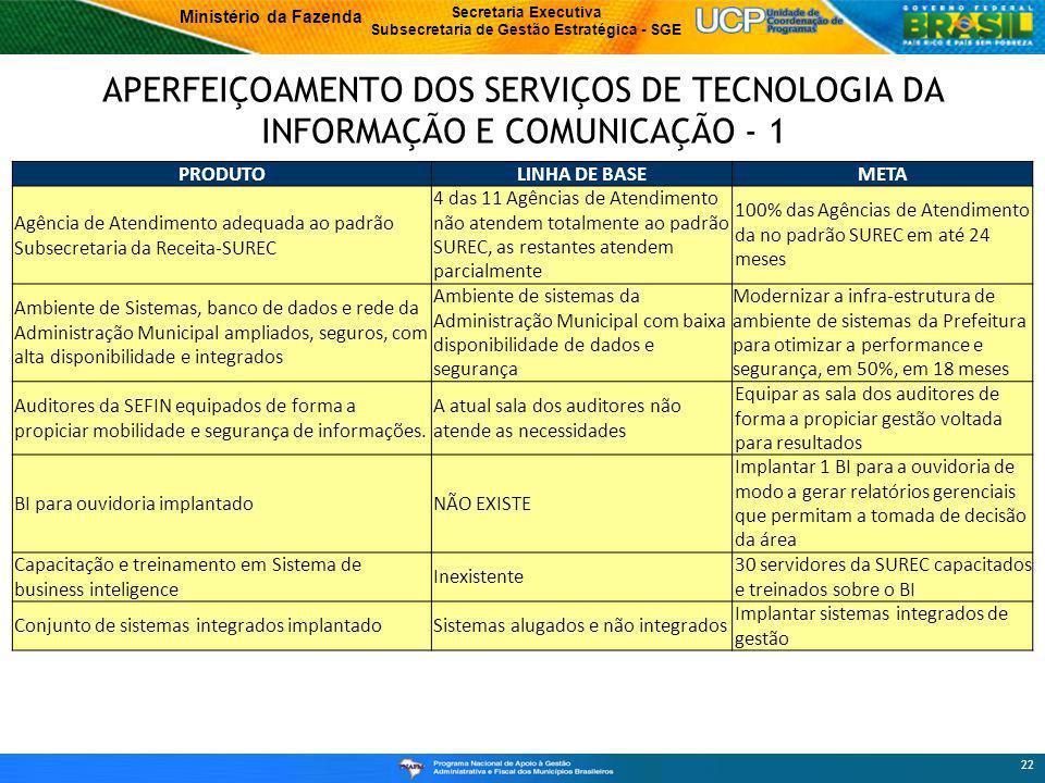 Ministério da Fazenda Secretaria Executiva Subsecretaria de Gestão Estratégica - SGE APERFEIÇOAMENTO DOS SERVIÇOS DE TECNOLOGIA DA INFORMAÇÃO E COMUNICAÇÃO - 1 22 PRODUTOLINHA DE BASEMETA Agência de Atendimento adequada ao padrão Subsecretaria da Receita-SUREC 4 das 11 Agências de Atendimento não atendem totalmente ao padrão SUREC, as restantes atendem parcialmente 100% das Agências de Atendimento da no padrão SUREC em até 24 meses Ambiente de Sistemas, banco de dados e rede da Administração Municipal ampliados, seguros, com alta disponibilidade e integrados Ambiente de sistemas da Administração Municipal com baixa disponibilidade de dados e segurança Modernizar a infra-estrutura de ambiente de sistemas da Prefeitura para otimizar a performance e segurança, em 50%, em 18 meses Auditores da SEFIN equipados de forma a propiciar mobilidade e segurança de informações.